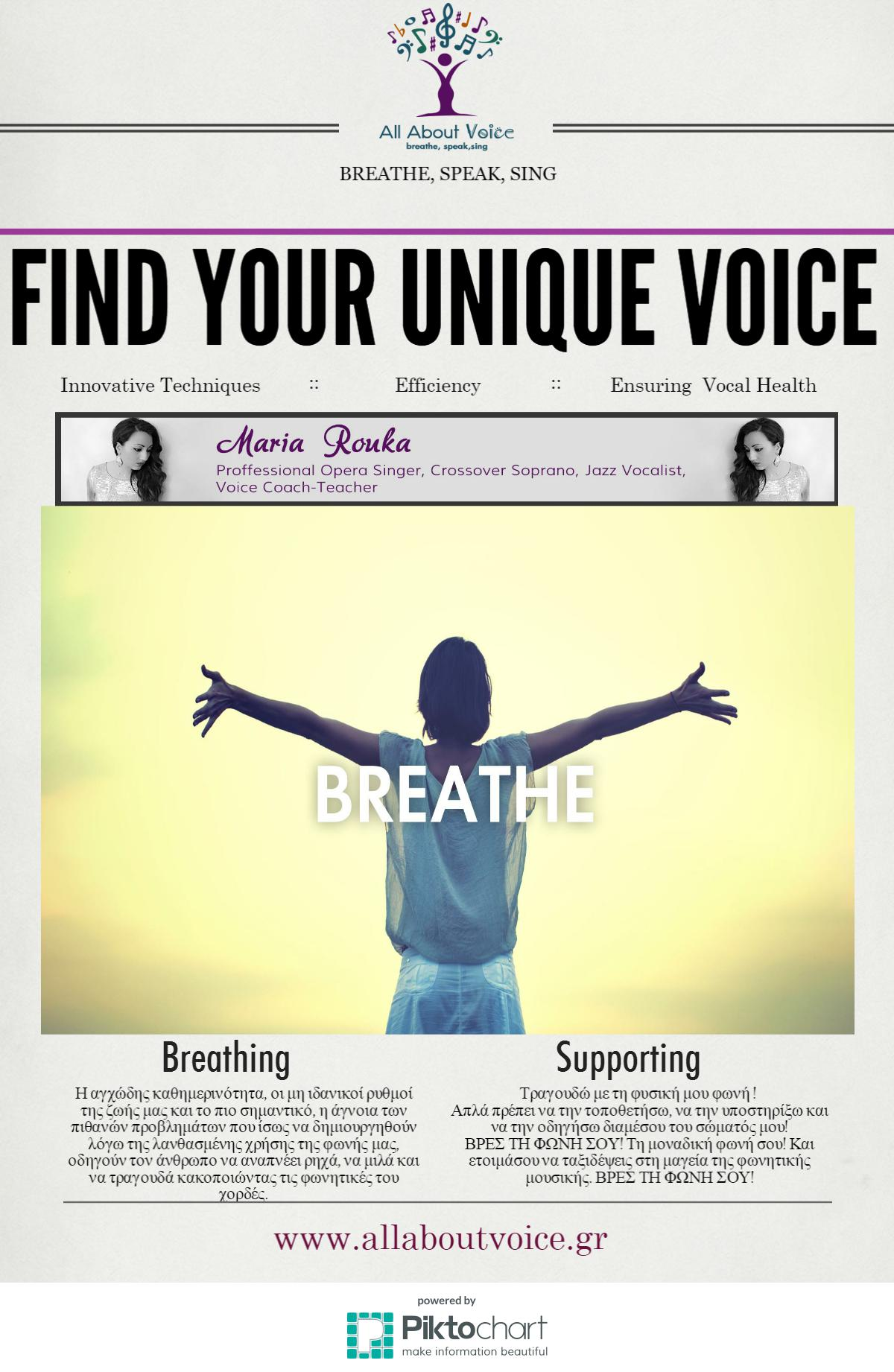 how to find your chest voice