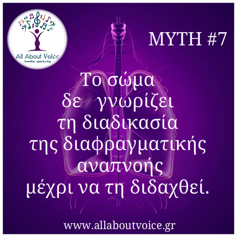 All About Voice Μαθήματα φωνητικής, ορθοφωνίας, τραγουδιού Λάρισα
